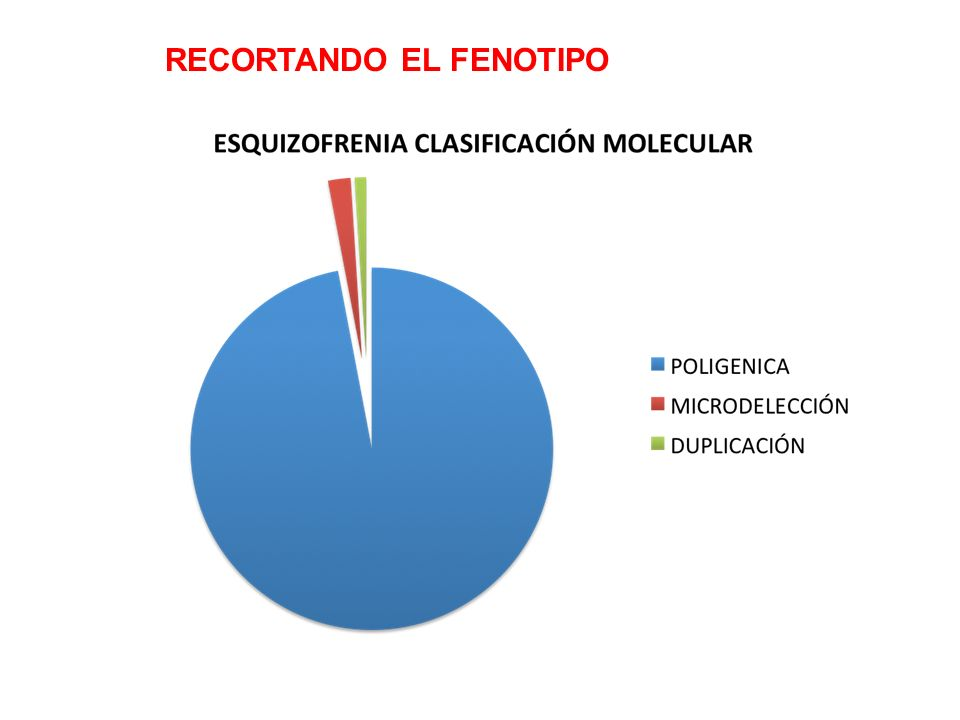 RECORTANDO EL FENOTIPO
