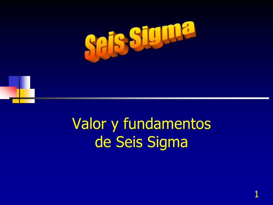 1 Valor y fundamentos de Seis Sigma