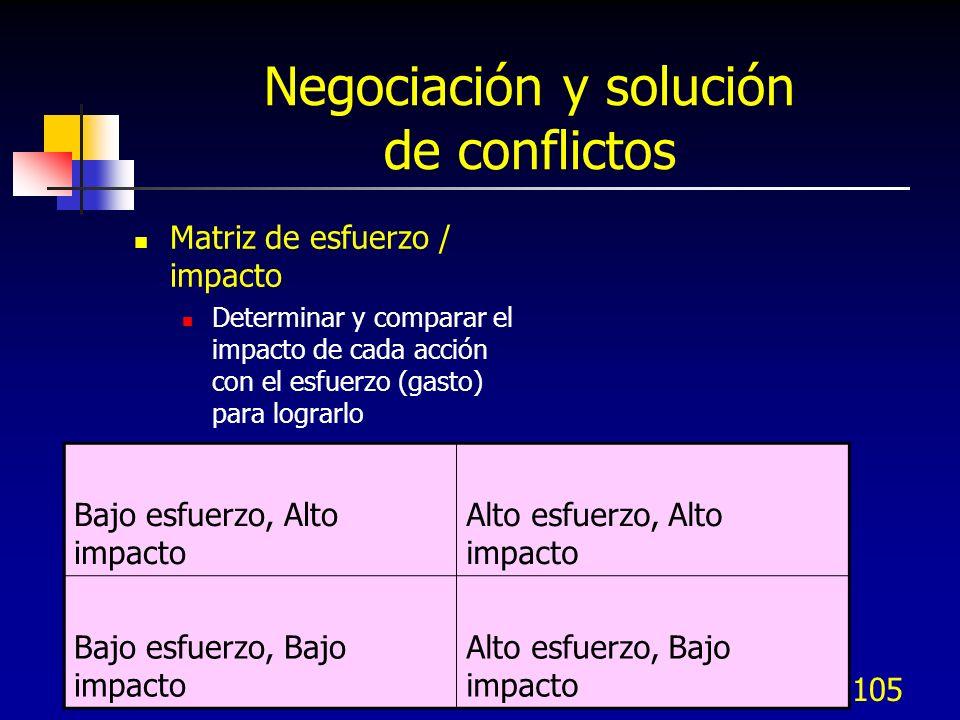 105 Negociación y solución de conflictos Matriz de esfuerzo / impacto Determinar y comparar el impacto de cada acción con el esfuerzo (gasto) para log