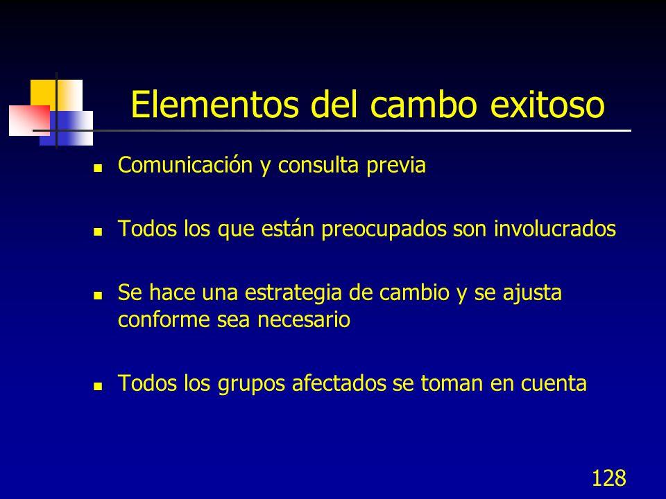 128 Elementos del cambo exitoso Comunicación y consulta previa Todos los que están preocupados son involucrados Se hace una estrategia de cambio y se