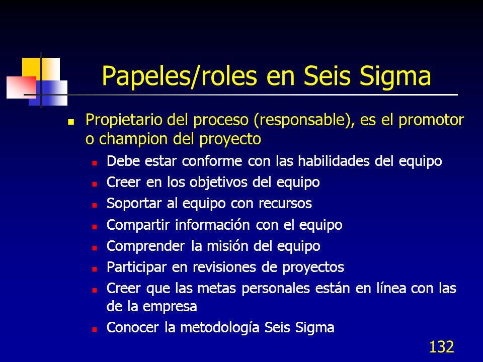 132 Papeles/roles en Seis Sigma Propietario del proceso (responsable), es el promotor o champion del proyecto Debe estar conforme con las habilidades