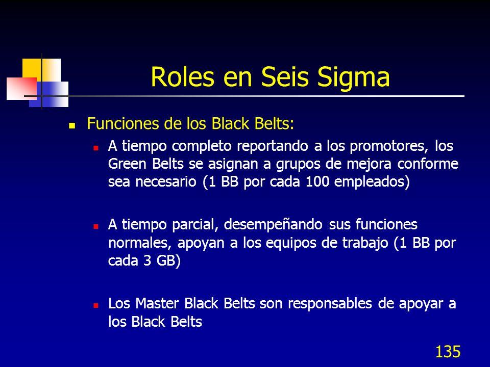 135 Roles en Seis Sigma Funciones de los Black Belts: A tiempo completo reportando a los promotores, los Green Belts se asignan a grupos de mejora con
