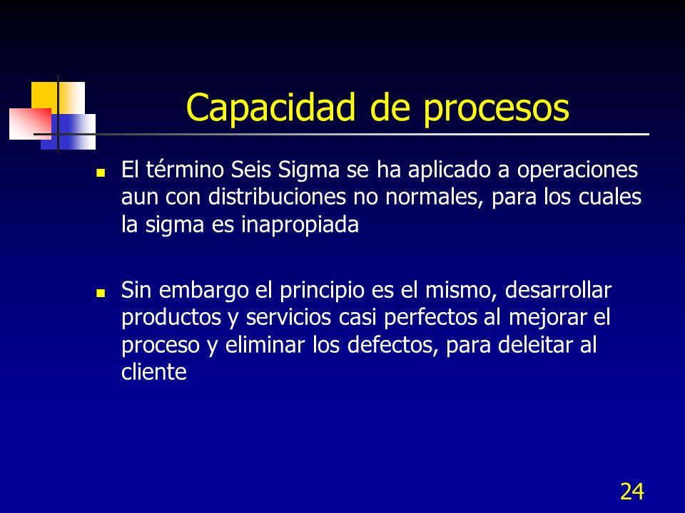 24 Capacidad de procesos El término Seis Sigma se ha aplicado a operaciones aun con distribuciones no normales, para los cuales la sigma es inapropiad