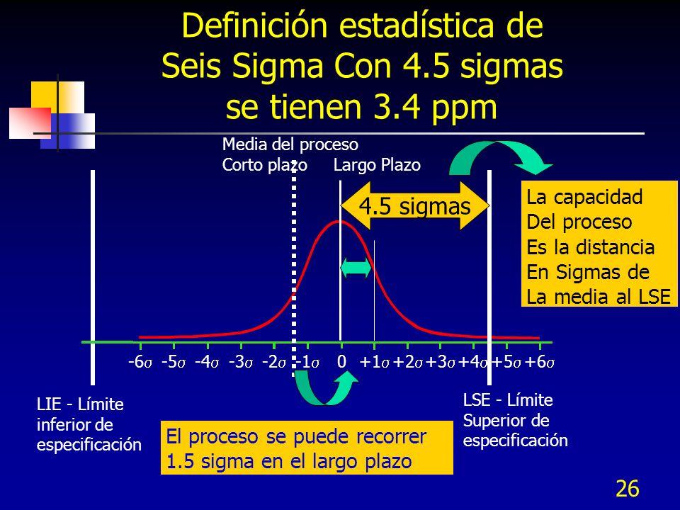 26 +4 +5 +6 +1 +2 +3 -2 -4 -3 -6 -5 0 Definición estadística de Seis Sigma Con 4.5 sigmas se tienen 3.4 ppm Media del proceso Corto plazo Largo Plazo