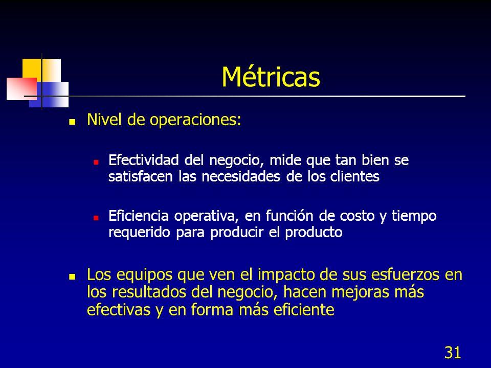 31 Métricas Nivel de operaciones: Efectividad del negocio, mide que tan bien se satisfacen las necesidades de los clientes Eficiencia operativa, en fu