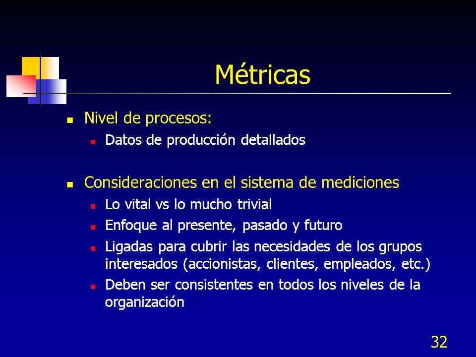 32 Métricas Nivel de procesos: Datos de producción detallados Consideraciones en el sistema de mediciones Lo vital vs lo mucho trivial Enfoque al pres