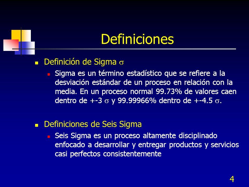 4 Definiciones Definición de Sigma Sigma es un término estadístico que se refiere a la desviación estándar de un proceso en relación con la media. En