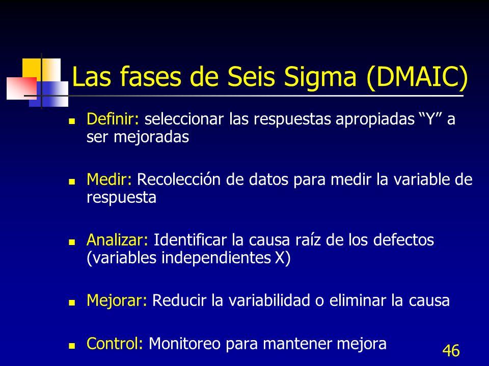 46 Las fases de Seis Sigma (DMAIC) Definir: seleccionar las respuestas apropiadas Y a ser mejoradas Medir: Recolección de datos para medir la variable