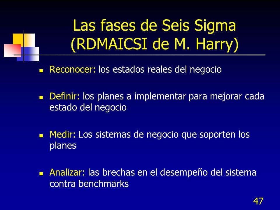 47 Las fases de Seis Sigma (RDMAICSI de M. Harry) Reconocer: los estados reales del negocio Definir: los planes a implementar para mejorar cada estado