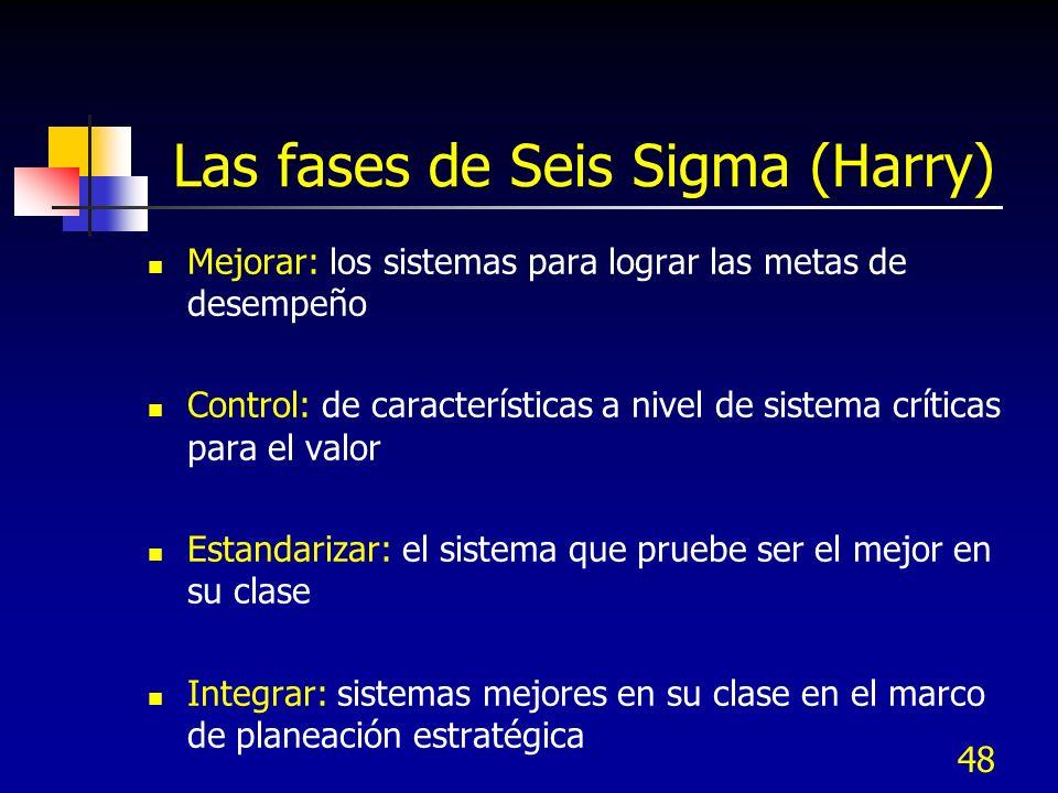 48 Las fases de Seis Sigma (Harry) Mejorar: los sistemas para lograr las metas de desempeño Control: de características a nivel de sistema críticas pa