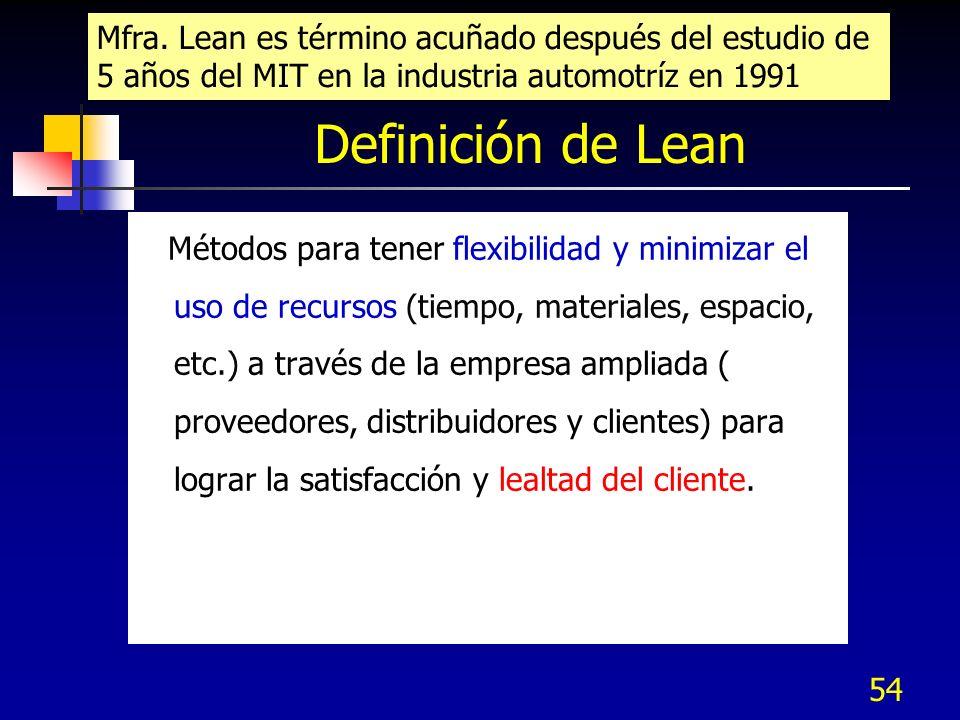 54 Definición de Lean Métodos para tener flexibilidad y minimizar el uso de recursos (tiempo, materiales, espacio, etc.) a través de la empresa amplia