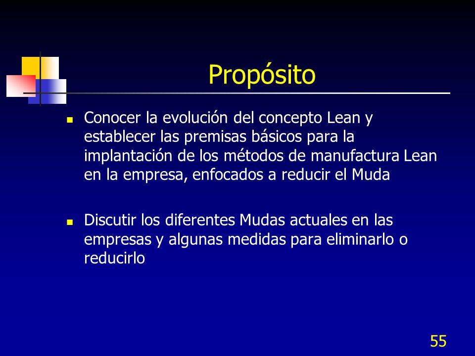 55 Propósito Conocer la evolución del concepto Lean y establecer las premisas básicos para la implantación de los métodos de manufactura Lean en la em