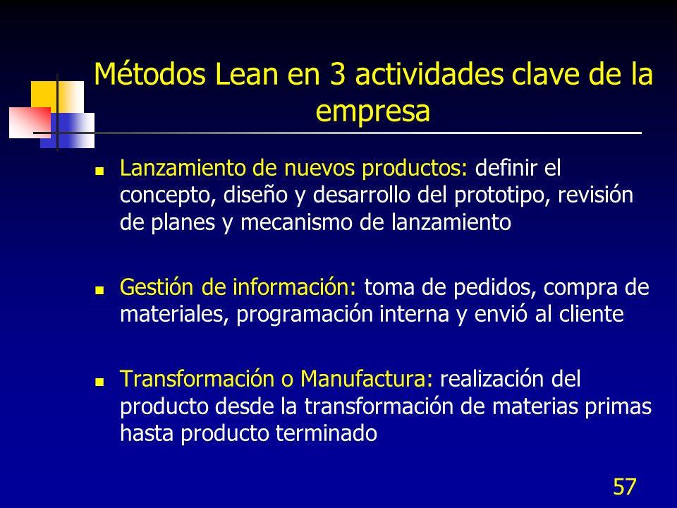 57 Métodos Lean en 3 actividades clave de la empresa Lanzamiento de nuevos productos: definir el concepto, diseño y desarrollo del prototipo, revisión