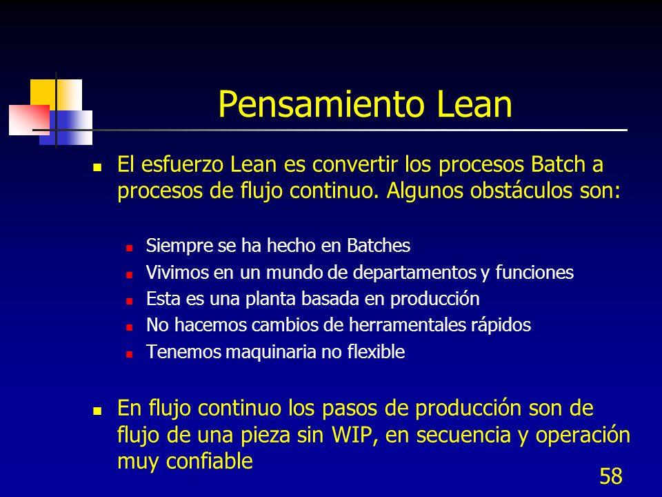 58 Pensamiento Lean El esfuerzo Lean es convertir los procesos Batch a procesos de flujo continuo. Algunos obstáculos son: Siempre se ha hecho en Batc