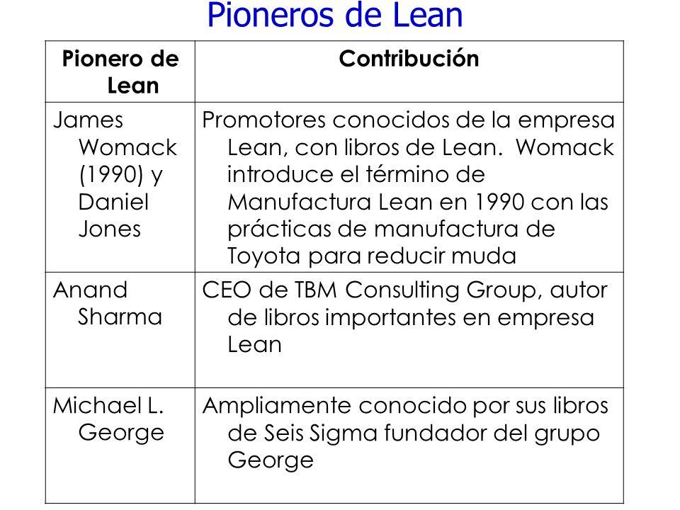 Pioneros de Lean Pionero de Lean Contribución James Womack (1990) y Daniel Jones Promotores conocidos de la empresa Lean, con libros de Lean. Womack i
