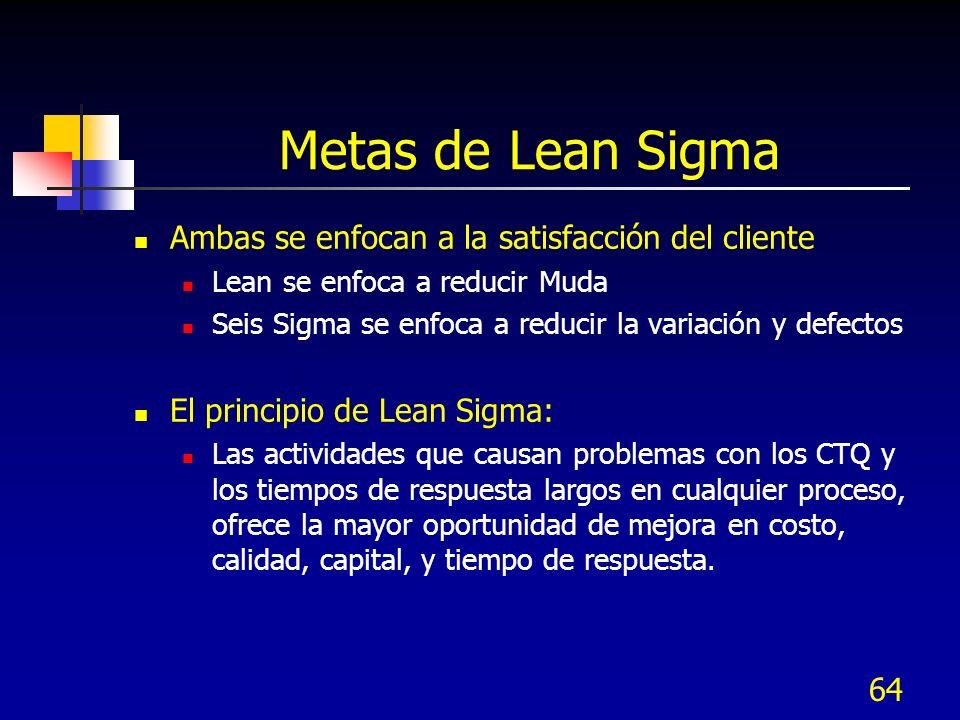 64 Metas de Lean Sigma Ambas se enfocan a la satisfacción del cliente Lean se enfoca a reducir Muda Seis Sigma se enfoca a reducir la variación y defe