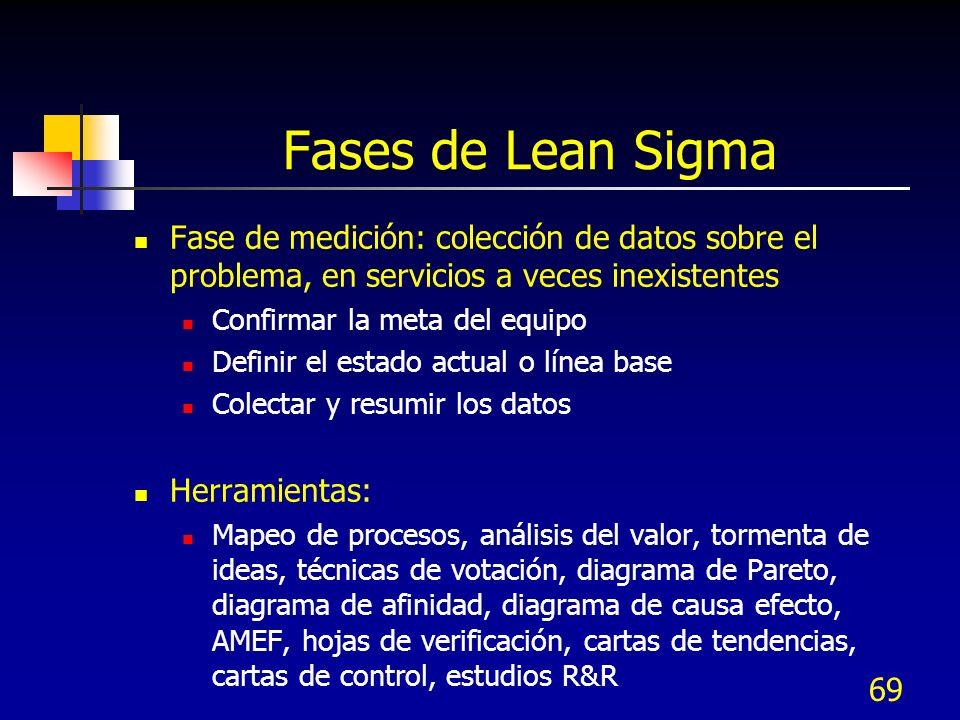 69 Fases de Lean Sigma Fase de medición: colección de datos sobre el problema, en servicios a veces inexistentes Confirmar la meta del equipo Definir