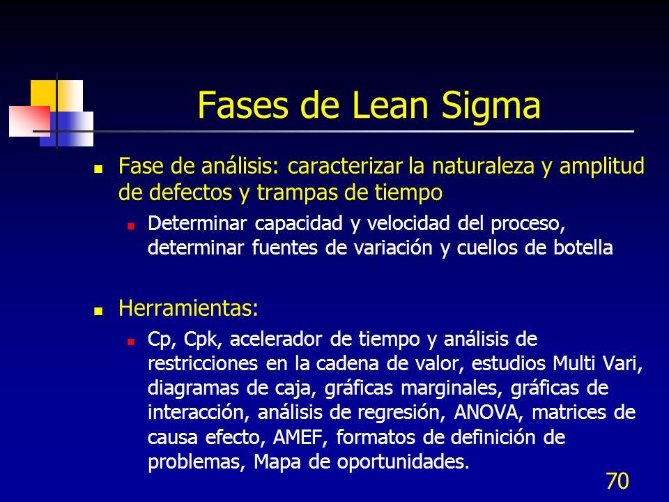 70 Fases de Lean Sigma Fase de análisis: caracterizar la naturaleza y amplitud de defectos y trampas de tiempo Determinar capacidad y velocidad del pr