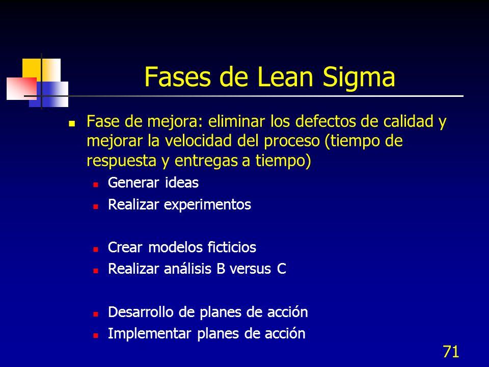 71 Fases de Lean Sigma Fase de mejora: eliminar los defectos de calidad y mejorar la velocidad del proceso (tiempo de respuesta y entregas a tiempo) G