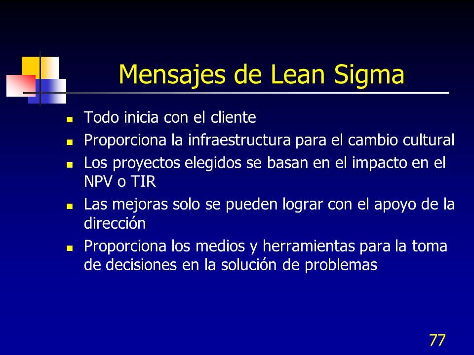 77 Mensajes de Lean Sigma Todo inicia con el cliente Proporciona la infraestructura para el cambio cultural Los proyectos elegidos se basan en el impa