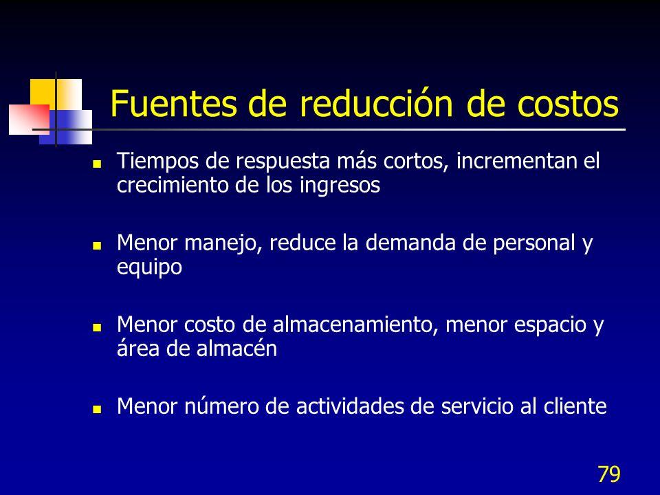 79 Fuentes de reducción de costos Tiempos de respuesta más cortos, incrementan el crecimiento de los ingresos Menor manejo, reduce la demanda de perso