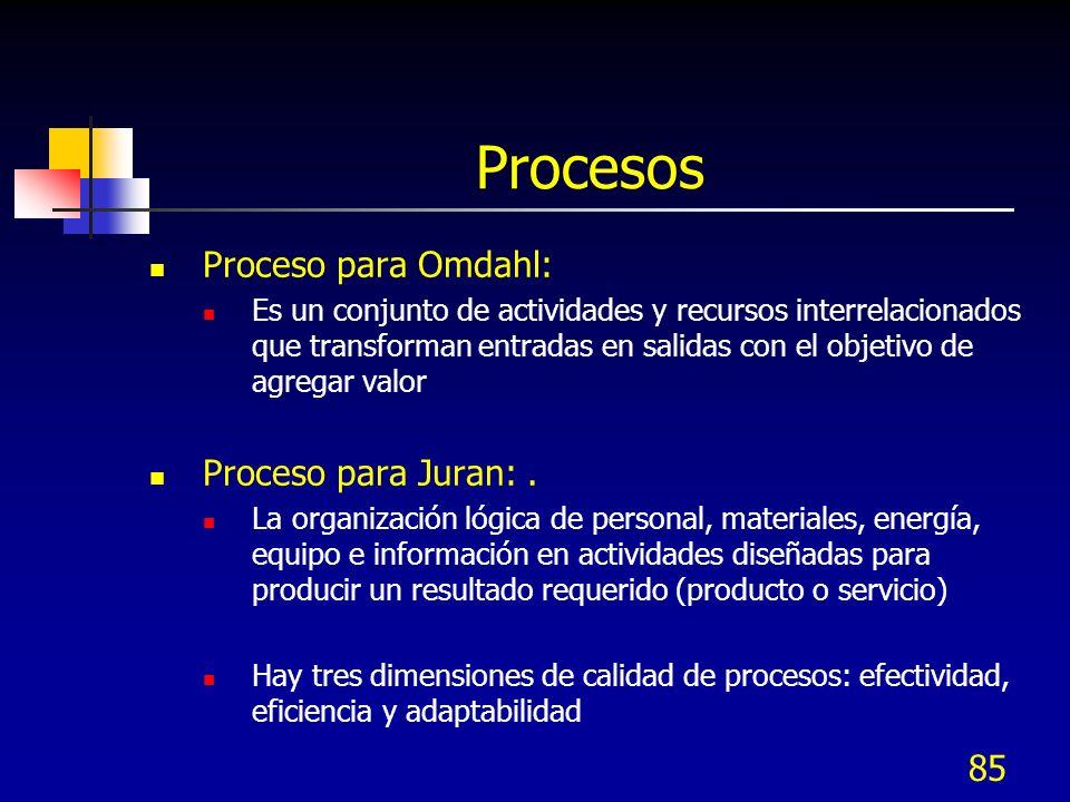 85 Procesos Proceso para Omdahl: Es un conjunto de actividades y recursos interrelacionados que transforman entradas en salidas con el objetivo de agr