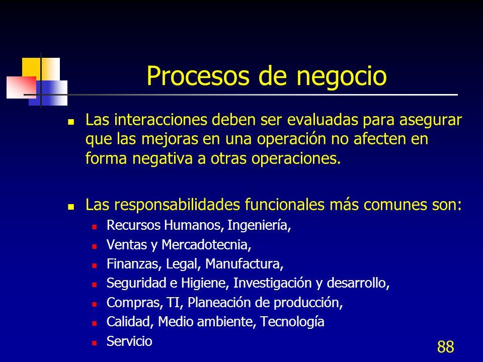 88 Procesos de negocio Las interacciones deben ser evaluadas para asegurar que las mejoras en una operación no afecten en forma negativa a otras opera