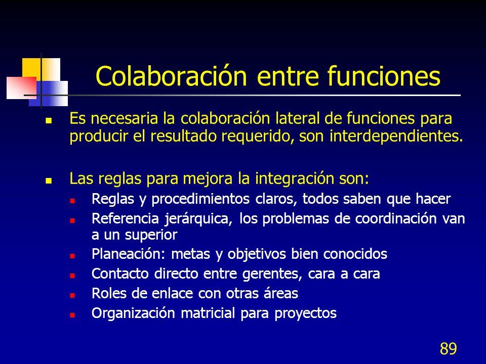 89 Colaboración entre funciones Es necesaria la colaboración lateral de funciones para producir el resultado requerido, son interdependientes. Las reg