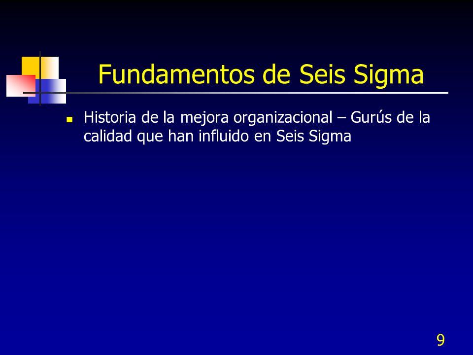 9 Fundamentos de Seis Sigma Historia de la mejora organizacional – Gurús de la calidad que han influido en Seis Sigma
