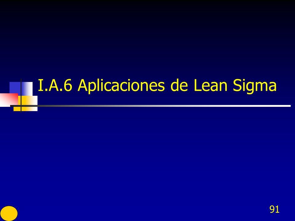91 I.A.6 Aplicaciones de Lean Sigma