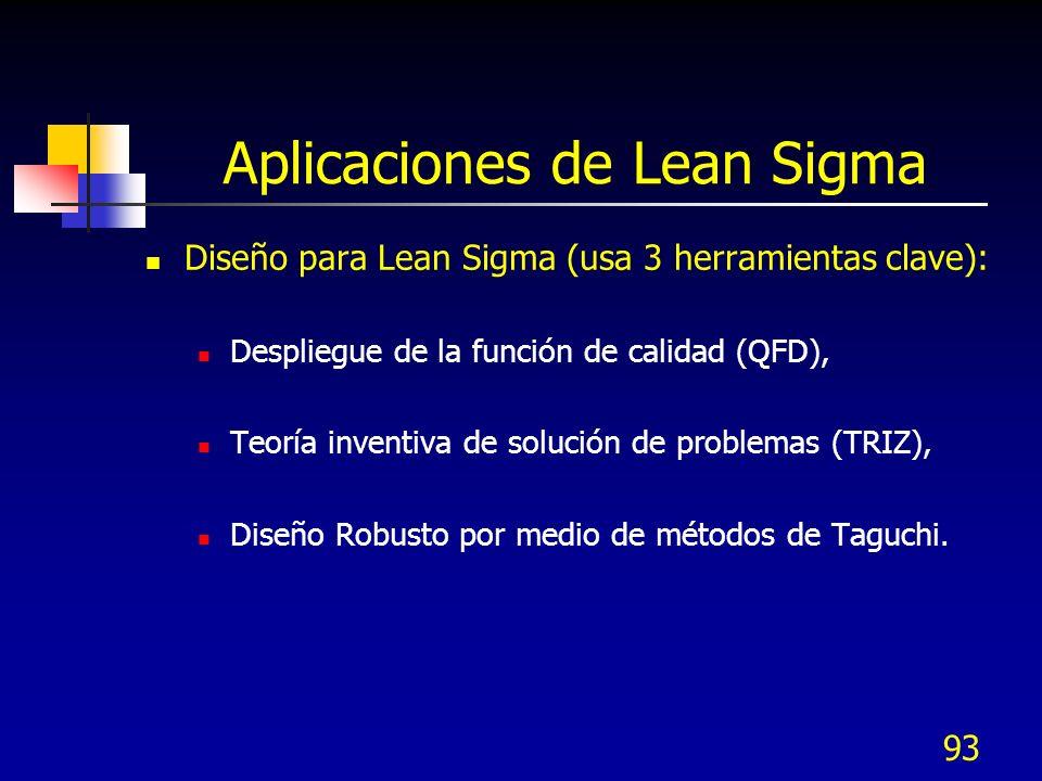 93 Aplicaciones de Lean Sigma Diseño para Lean Sigma (usa 3 herramientas clave): Despliegue de la función de calidad (QFD), Teoría inventiva de soluci