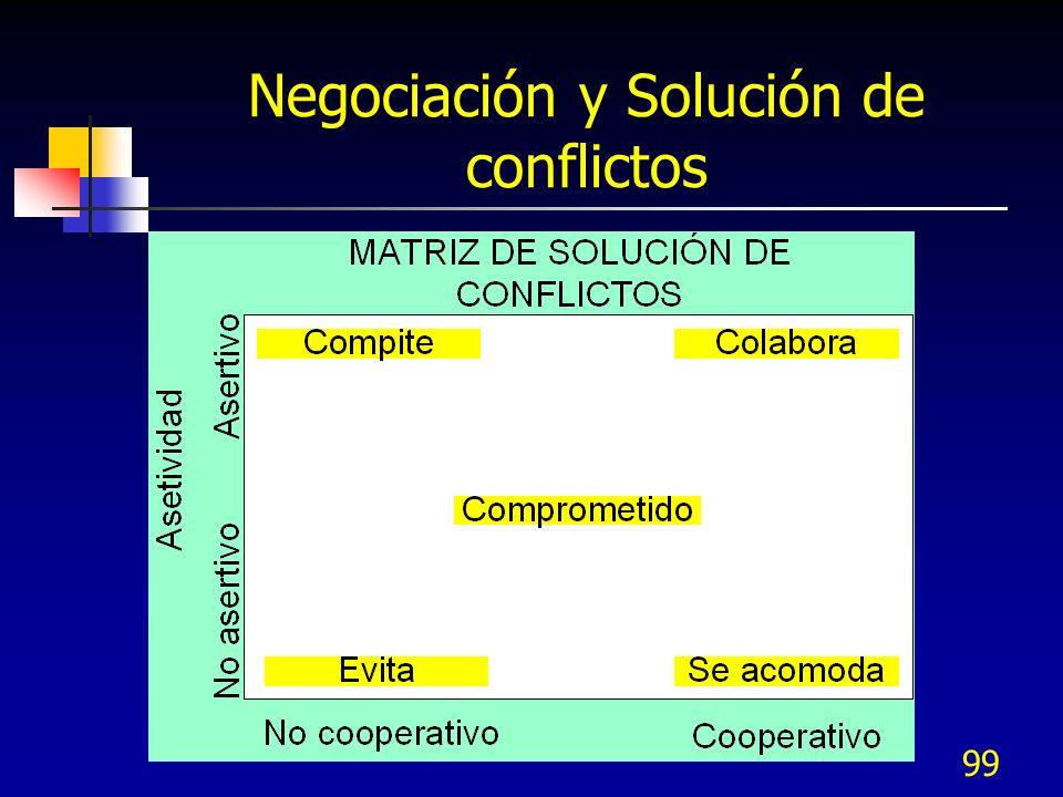 99 Negociación y Solución de conflictos