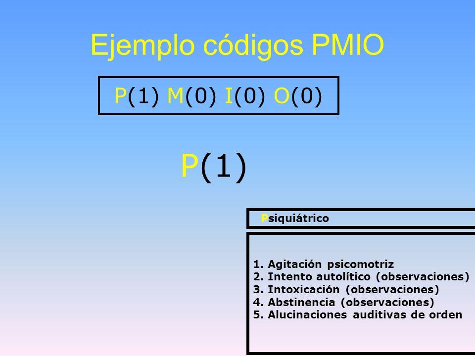 Ejemplo códigos PMIO P(1) M(0) I(0) O(0) 1. Agitación psicomotriz 2. Intento autolítico (observaciones) 3. Intoxicación (observaciones) 4. Abstinencia
