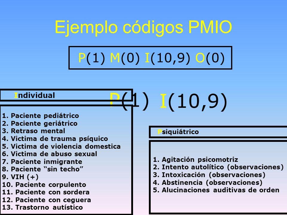 Ejemplo códigos PMIO P(1) M(0) I(10,9) O(0) 1. Agitación psicomotriz 2. Intento autolítico (observaciones) 3. Intoxicación (observaciones) 4. Abstinen