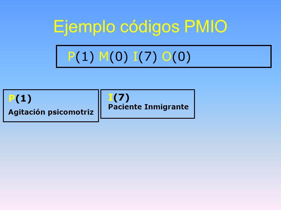 Ejemplo códigos PMIO P(1) M(0) I(7) O(0) P(1) Agitación psicomotriz I(7) Paciente Inmigrante