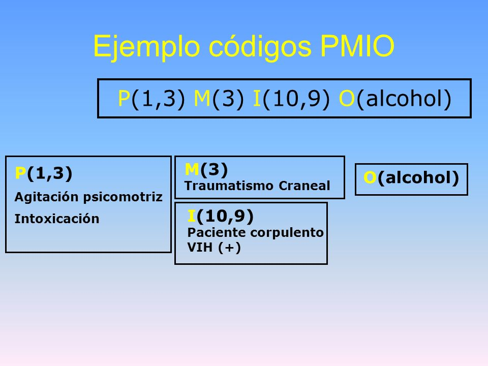 Ejemplo códigos PMIO P(1,3) M(3) I(10,9) O(alcohol) P(1,3) Agitación psicomotriz Intoxicación M(3) Traumatismo Craneal I(10,9) Paciente corpulento VIH