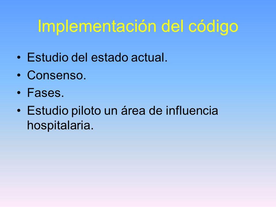 Implementación del código Estudio del estado actual. Consenso. Fases. Estudio piloto un área de influencia hospitalaria.