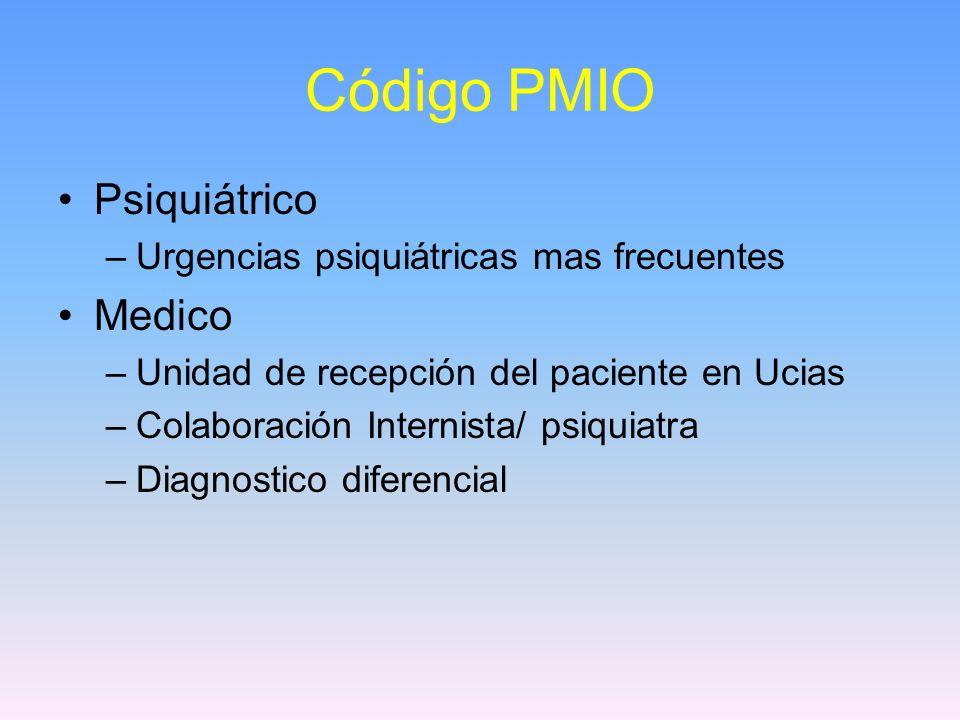 Código PMIO Psiquiátrico –Urgencias psiquiátricas mas frecuentes Medico –Unidad de recepción del paciente en Ucias –Colaboración Internista/ psiquiatr