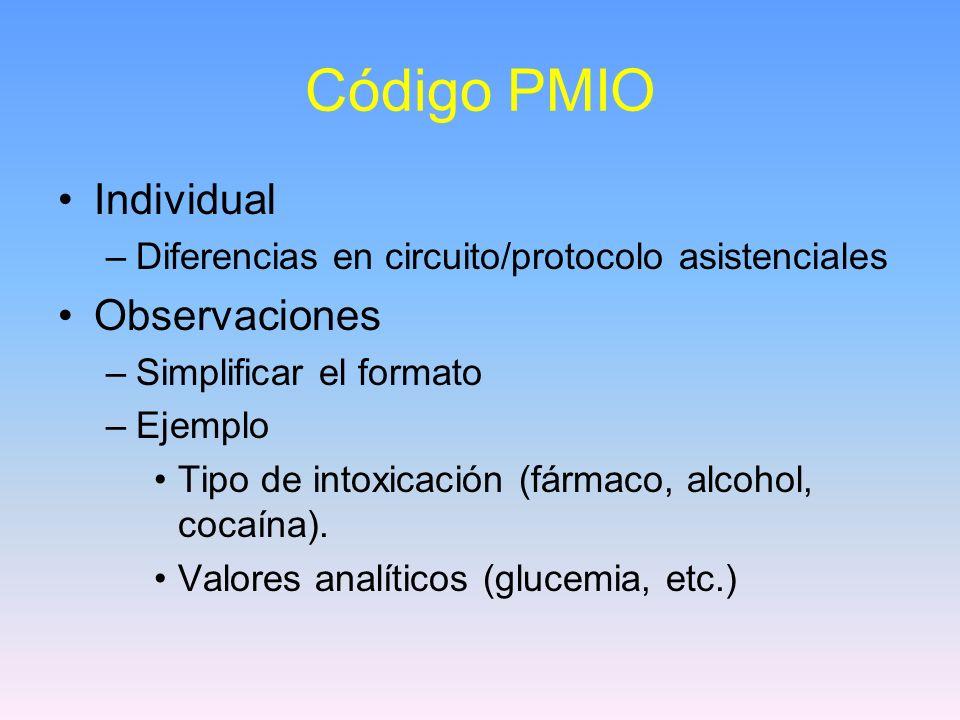 Individual –Diferencias en circuito/protocolo asistenciales Observaciones –Simplificar el formato –Ejemplo Tipo de intoxicación (fármaco, alcohol, coc
