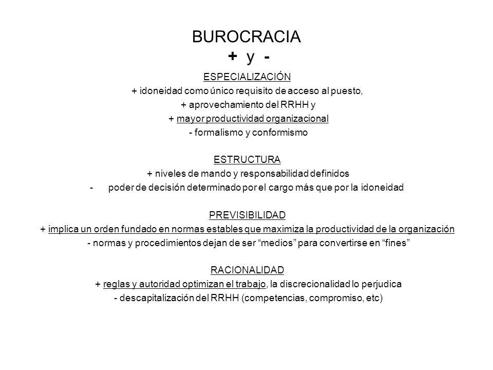 ADMINISTRACIÓN BUROCRÁTICA vs ADMINISTRACIÓN GERENCIAL características comunes servicio público profesional y meritocrático