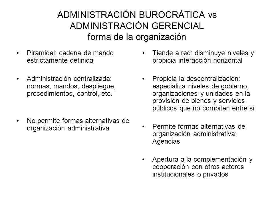ADMINISTRACIÓN BUROCRÁTICA vs ADMINISTRACIÓN GERENCIAL forma de la organización Piramidal: cadena de mando estrictamente definida Administración centralizada: normas, mandos, despliegue, procedimientos, control, etc.