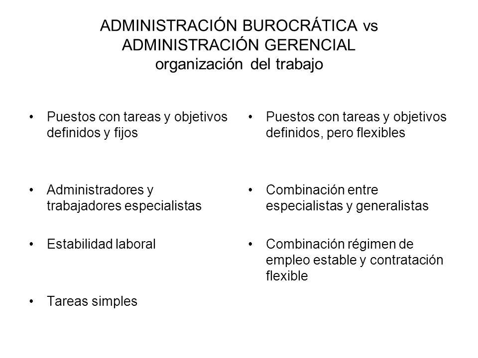 ADMINISTRACIÓN BUROCRÁTICA vs ADMINISTRACIÓN GERENCIAL organización del trabajo Puestos con tareas y objetivos definidos y fijos Administradores y tra