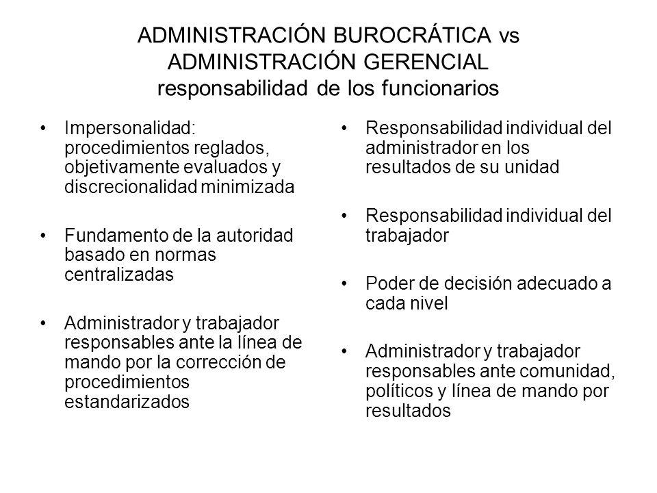 ADMINISTRACIÓN BUROCRÁTICA vs ADMINISTRACIÓN GERENCIAL responsabilidad de los funcionarios Impersonalidad: procedimientos reglados, objetivamente eval