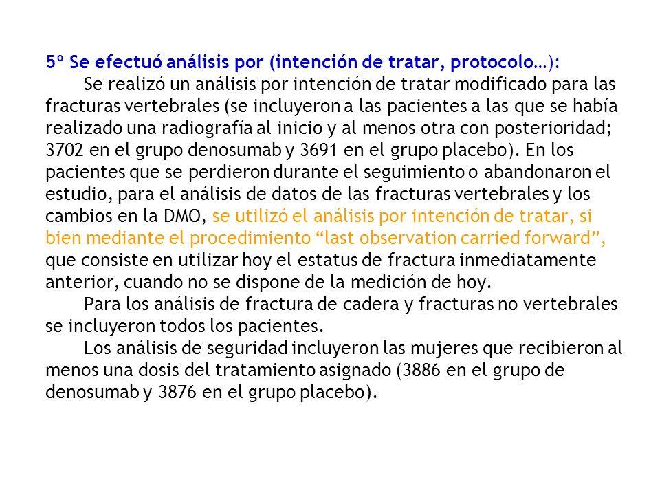5º Se efectuó análisis por (intención de tratar, protocolo…): Se realizó un análisis por intención de tratar modificado para las fracturas vertebrales