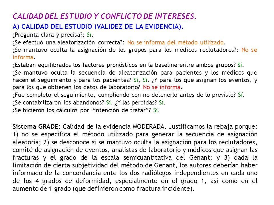 CALIDAD DEL ESTUDIO Y CONFLICTO DE INTERESES.A) CALIDAD DEL ESTUDIO (VALIDEZ DE LA EVIDENCIA).