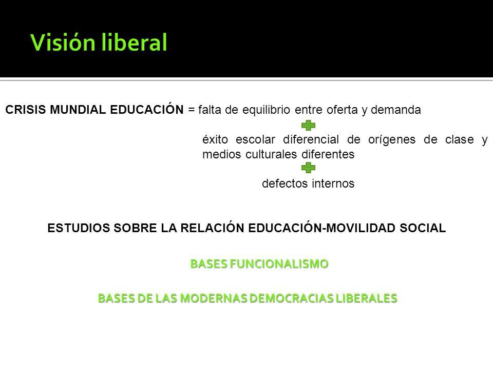 CRISIS MUNDIAL EDUCACIÓN = falta de equilibrio entre oferta y demanda éxito escolar diferencial de orígenes de clase y medios culturales diferentes de