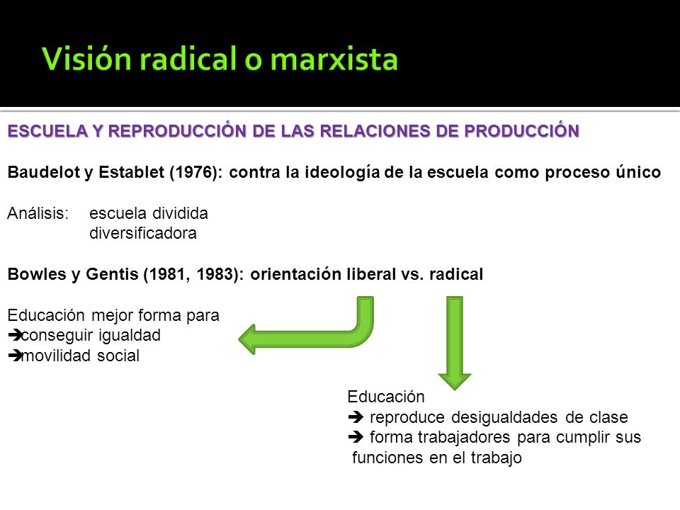 ESCUELA Y REPRODUCCIÓN DE LAS RELACIONES DE PRODUCCIÓN Baudelot y Establet (1976): contra la ideología de la escuela como proceso único Análisis: escu