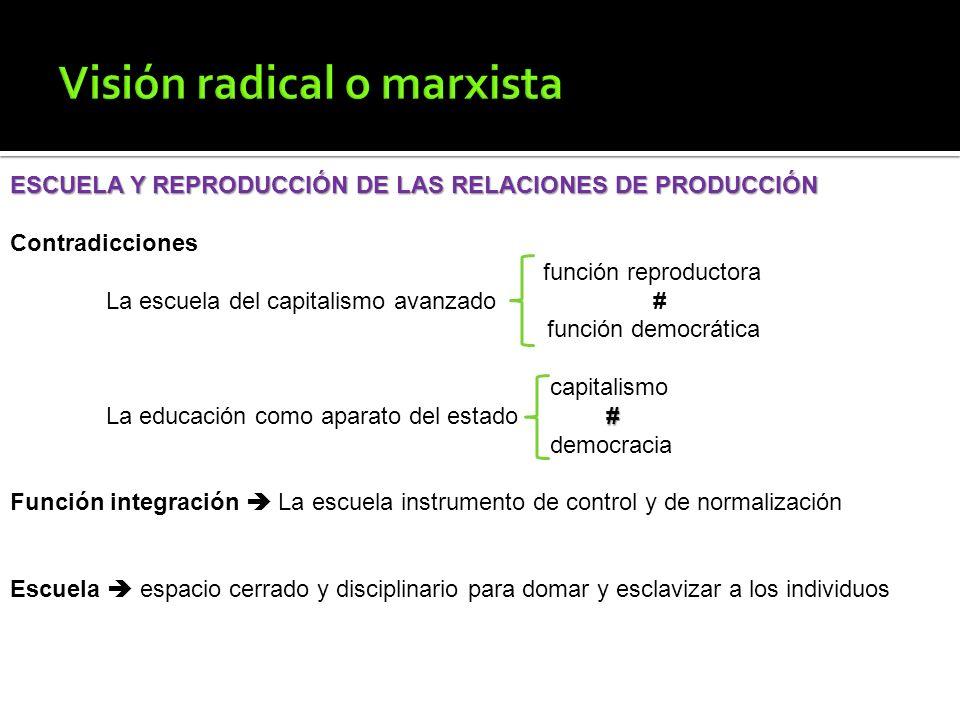 ESCUELA Y REPRODUCCIÓN DE LAS RELACIONES DE PRODUCCIÓN Contradicciones función reproductora La escuela del capitalismo avanzado # función democrática