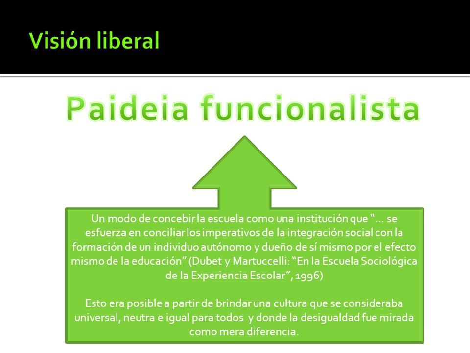 - Integración social Funciones de la escuela - Sujetos autónomos ¿Cómo.