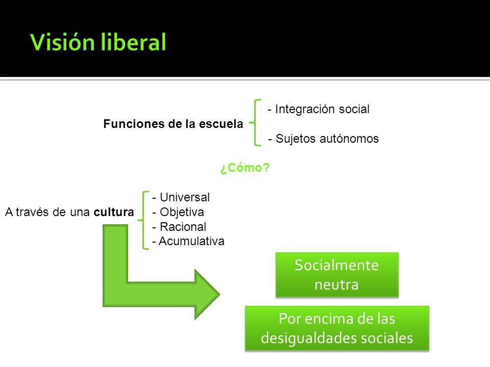 - Integración social Funciones de la escuela - Sujetos autónomos ¿Cómo? - Universal A través de una cultura - Objetiva - Racional - Acumulativa Social